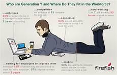 Generation Y Workforce Creating A Strategy That Adapts To The Generation Y Workforce