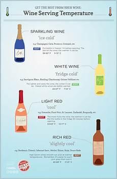 Wine Storing Temperature Chart Wine Serving Temperature And Ettiquette Wine Folly