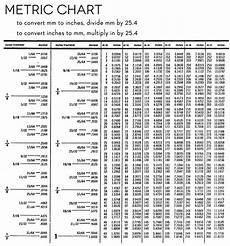 Standard To Metric Conversion Chart Catalog Syd S Cycles