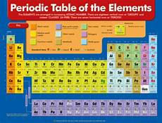 Table Of Elements Chart Periodic Table Of The Elements Chart Australian Teaching