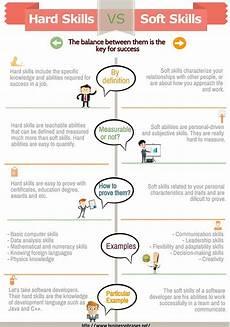 Job Skills Example Hard Skills List Amp Examples Difference From Soft Skills