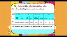 International Value Chart Explore Math Class 5 Unit 01 01 Indian And The