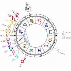 Johansson Birth Chart Sagittarius Johansson Astrology Birth Chart