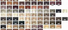 Redken Hair Toner Color Chart Chart 9 99 Redken Shades Eq Liquid Hair Color Shades Eq