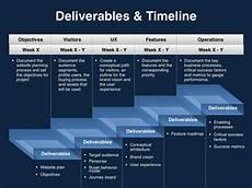 Marketing Deliverables Statement Of Work Format