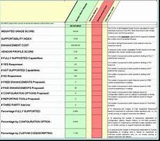 Proposal Comparison Spreadsheet Template Proposal Comparison Spreadsheet Template Db Excel Com