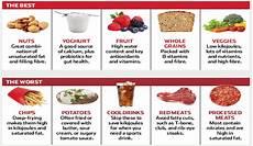 Studies Explore Link Between Diet Rheumatoid Arthritis