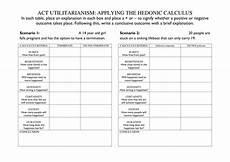 Hedonistic Calculus Utlilitarianism Application Of Bentham S Hedonic Calculus