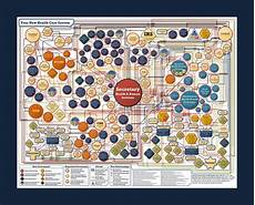 Obamacare Bureaucracy Chart How Much Of Obamacare Is Quot Severable Quot Freedomworks