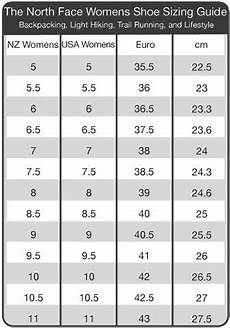 North Face Girls Size Chart The North Face Fleece Size Chart Marwood Veneermarwood
