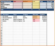 Project Follow Up Template Excel 5 Issue Tracking Spreadsheet Template Excel Excel