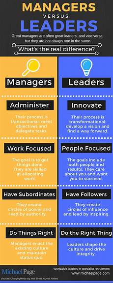 Strengths Of A Manager Managers Vs Leaders What Is The Difference Michael Page