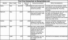Tire Price Comparison Chart Compare Car Insurance Compare Auto Tire Prices