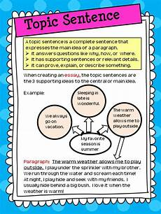Examples Of Topic Sentences For An Essay Paragraph Writing Rockin Resources