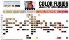 Redken Cover Fusion Color Chart Redken Color Fusion Shade Chart Redken Color Fusion