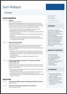 Results Oriented Resume Cv Vs Resume Main Differences Amp Which One You Should Use