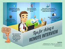 Online Job Interviews Top 10 Tips To Own Your Online Job Interview The Savvy