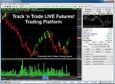 Free Live Commodity Charts Futures Trading Platform