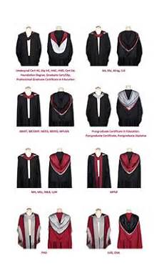 Bac Fashion And Apparel Design In Ip University Academic Uniform Uniforms Cape Designs Gowns Blue