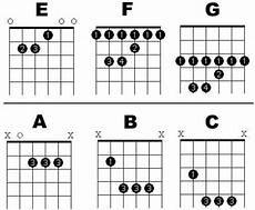 Guitar Bar Chords Chart Free Bar Chords Free Basic Guitar