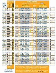 Today S Fishing Chart Lunar Tables 187 Canadian Angling