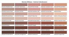 Sherwin Williams Industrial Color Chart Sherwin Williams Industrial Paints 2017 Grasscloth Wallpaper
