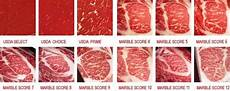 Steak Grade Chart What Is The Best Way To Prepare Steak What Is The Best
