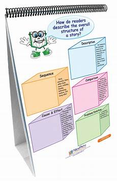 Common Core Flip Charts Newpath Ela Common Core Flip Charts Grade 2 School
