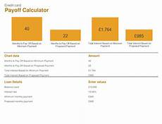 Pay Off Credit Cards Calculator Credit Card Pay Off Calculator