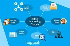 Marketing Trends Digital Marketing Trends That You Must Follow