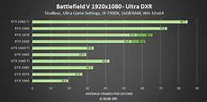 1080 Ti Comparison Chart Dxr Raytracing Performance On Geforce Gtx 10 And Gtx 16