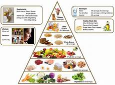 Diet Chart For Mother Services Motherbee