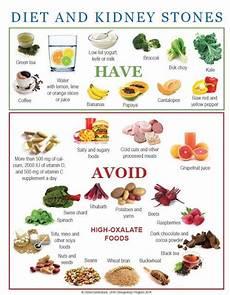 Kidney Patient Diet Chart In Urdu Indian Diet For Kidney Stone Patients Kidney Recipes