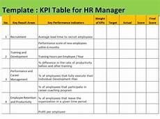 Kpi Template Key Performance Indicator Kpi