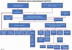 My Chart Providence Org Governance Providence Health Care Research Institute