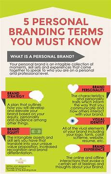 Personal Branding 5 Personal Branding Terms You Need To Know