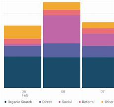 Best Color Chart Picking Colors For Your Data Visualizations Learn Ui Design