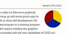 Pie Chart Css3 Html5 Designs Article 20 Manual For Creating Graphs And Charts