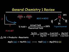 General Chemistry 1 Review Study Guide Ib Ap Amp College