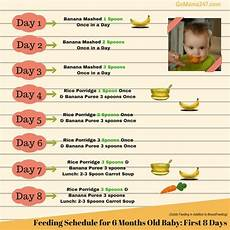 Diet Chart For Two Years Baby Food Diet 6 Month Old Baby Diet Plan