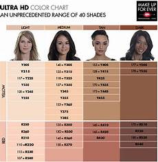 Ricci Foundation Colour Chart Nigel Beauty Ultra Hd Foundation 30ml