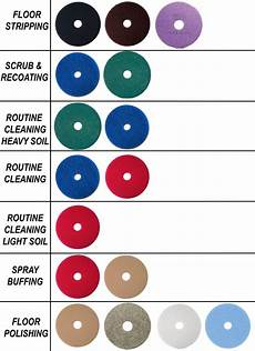 Burnishing Pad Color Chart How To Select The Correct Color Floor Pad National