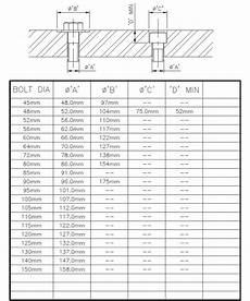 Screw Hole Size Chart Metric Clearance Hole Chart Amulette