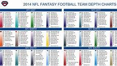 One Page Nfl Depth Chart 2014 Football Cheat Sheets Player Rankings Draft
