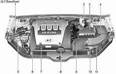 Engine Compartment Do It Yourself Maintenance Hyundai