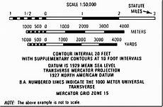 1500 Meter Pace Chart Measure Distance Armystudyguide Com