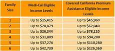 Covered California Eligibility Chart 2019 Covered California Versus Medi Cal Pfeifer Insurance Brokers