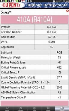 R410a Pt Chart Dupont Hvac Applications