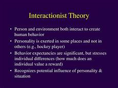 Interactionist Perspective Ppt Personality And Sport Performance Powerpoint