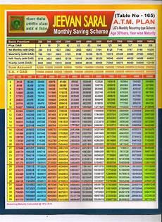 Lic Jeevan Saral Maturity Amount Chart Lic Health Motor Travel Insurance Agent Delhi 9811362697